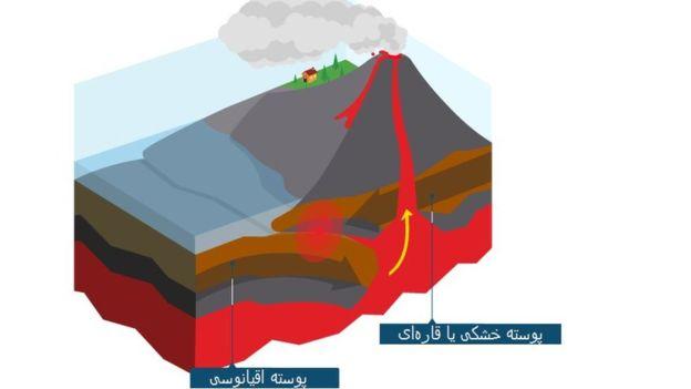 زلزله یک.jpg2