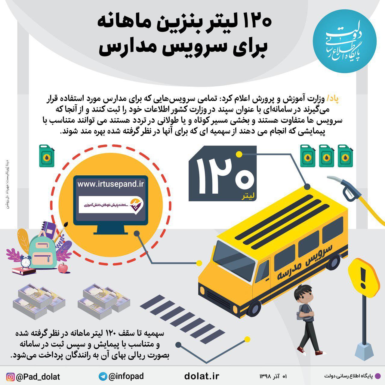 اینفوگرافی ۱۲۰ لیتر بنزین ماهانه برای سرویس مدارس