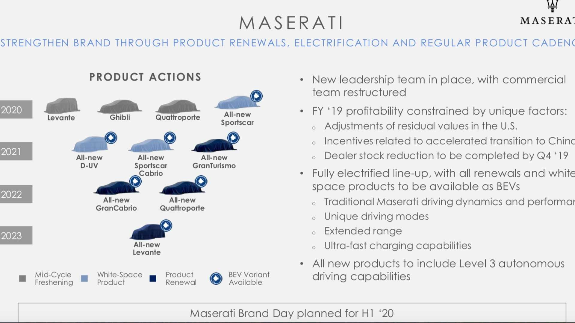 masertai-s-new-product-roadmap-reveals-an-electrified-future