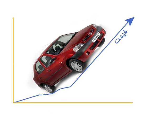 هشدار سازمان حمایت به دو خودروساز: قیمتها را به قبل برگردانید