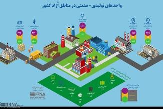 اینفوگرافیک/ واحدهای تولیدی - صنعتی در مناطق آزاد کشور