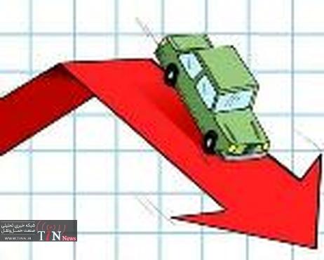 کاهش ۵ تا ۸ میلیون تومانی قیمت خودروهای وارداتی