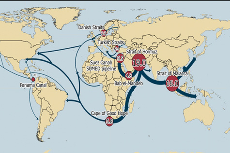 Maritime chokepoints are critical to global energy security, EIA says