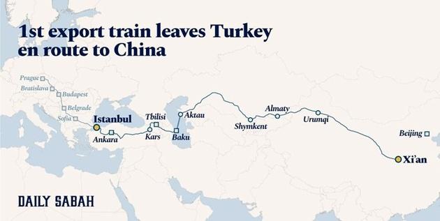 چرا خط آهن ترانزیتی ترکیه-چین جذاب شد؟