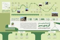 کریدور سبز/از خزر تا خلیج همیشه فارس