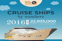 اینفوگرافیک/ آنچهکه باید از کشتیهای کروز بدانید