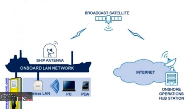 Internet on ships a key to recruiting and retaining seafarers
