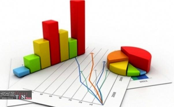افزایش دوباره نرخ تورم