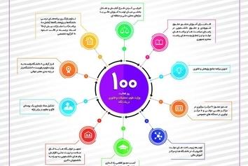 """اینفوگرافیک/ """" ۱۰۰ روزفعالیت وزارت علوم ، تحقیقات و فناوری"""" در دولت دوازدهم"""