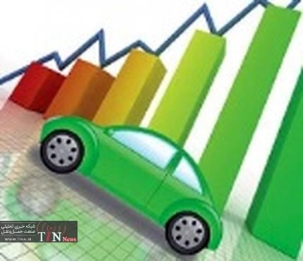 دلار ارزان برای خودرو