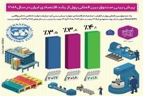 اینفوگرافیک/ پیش بینی صندوق بین المللی پول از رشد اقتصادی ایران در سال ۲۰۱۸